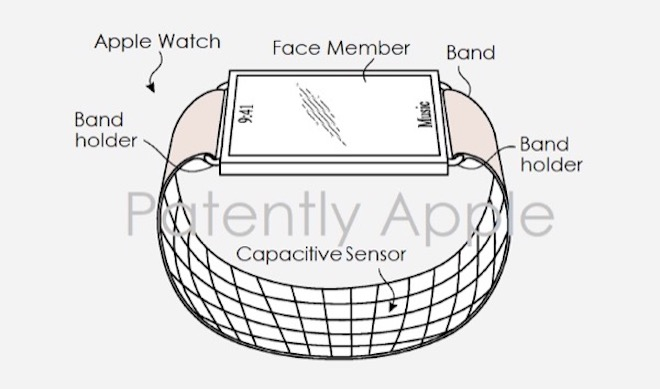 Apple хочет поставить Face ID в Apple Watch